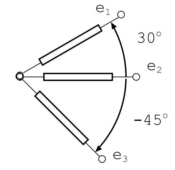 Configuração de extensômetros utilizada na determinação de estados de deformação biaxiais