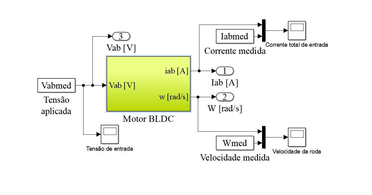 Diagrama simulink do modelo do motor
