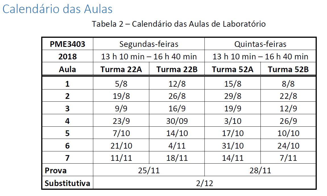 Calendários das Aulas de Laboratório