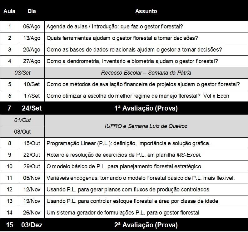 Programa de aulas - LCF586