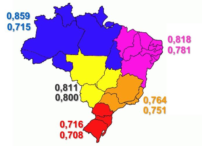 Concentração de Terras - Brasil